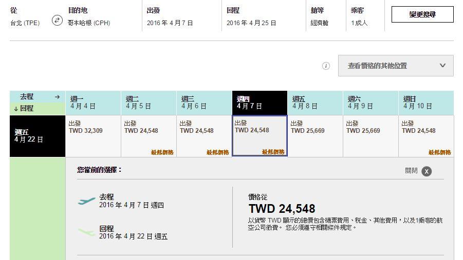 TPE-CPH price