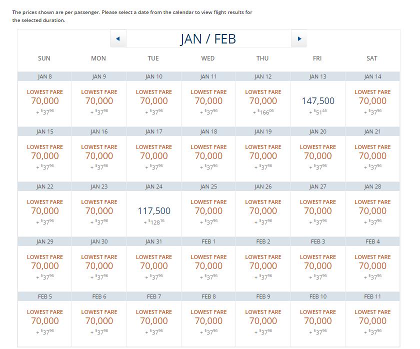 tpe-jan_feb-chart