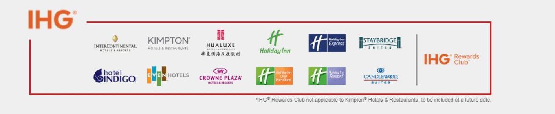 IHG Group hotels