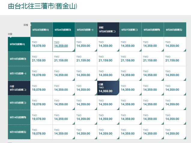 TPE-SFO calendar
