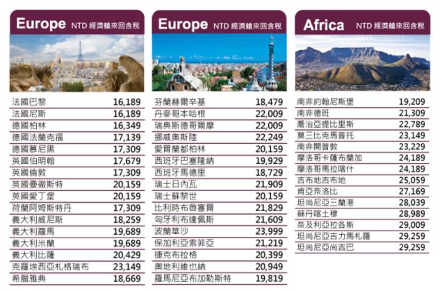 Qatar Best Airlines 2017 Sales